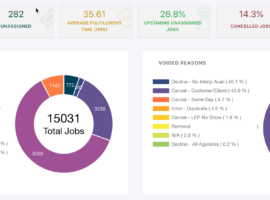 Introducing Dashboards